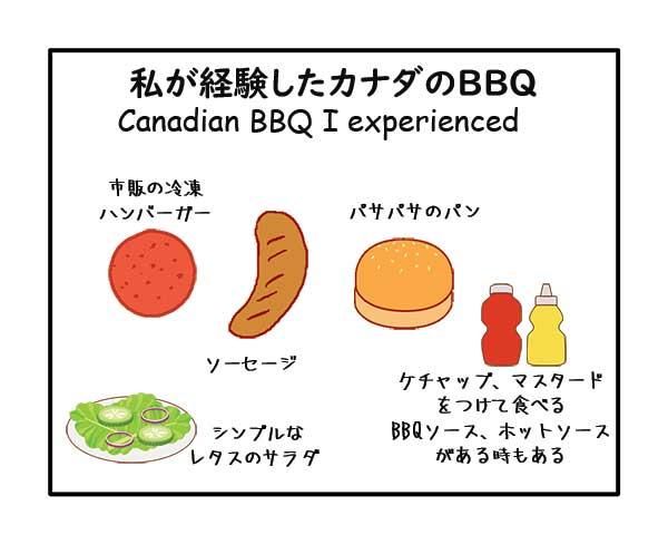 Canadian BBQ